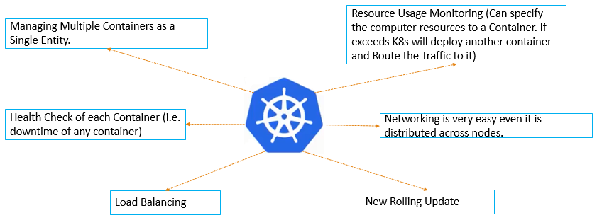 Features Of Kubernetes.png