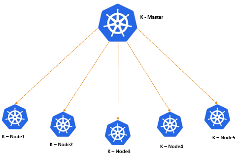 How_Kubernetes_Works.png